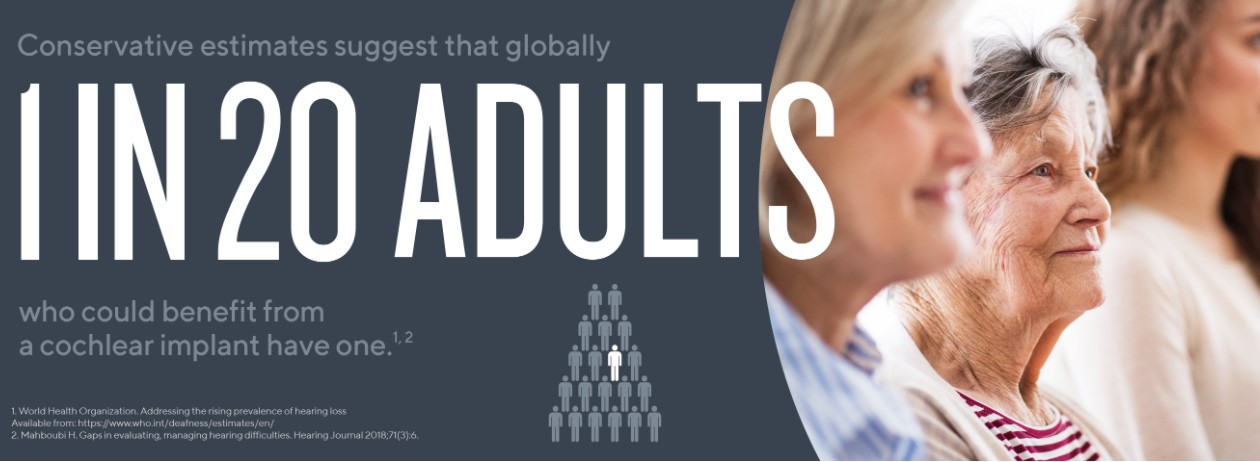 Conservatve estimates suggest that globally: 1in 20 adults who could benefit from a cochlear implant have one.